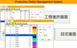 生産工程進捗不具合管理システム